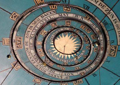 ....zeigt Planetenstände, Uhrzeit und Datum an.